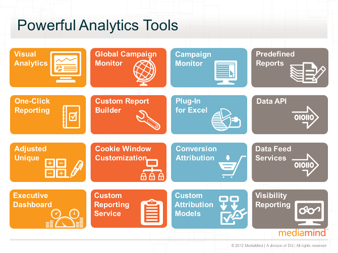 Analytics Tools Slide w/ Icons - David Greenbaum's Online Portfolio
